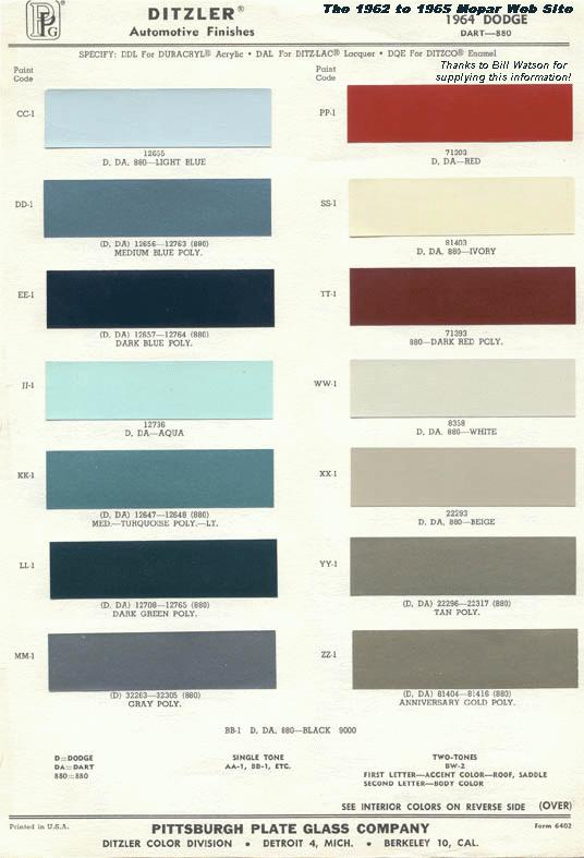 1962 To 1965 Mopar Paint Codes Of Chrysler Corporation